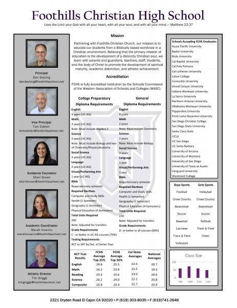 School-Profile-19-20